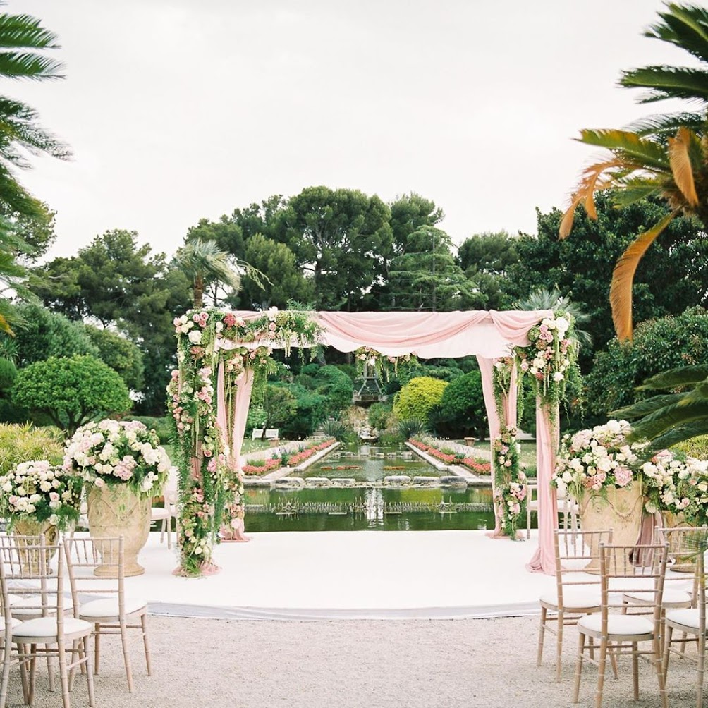 159125914160734 организация свадьбы